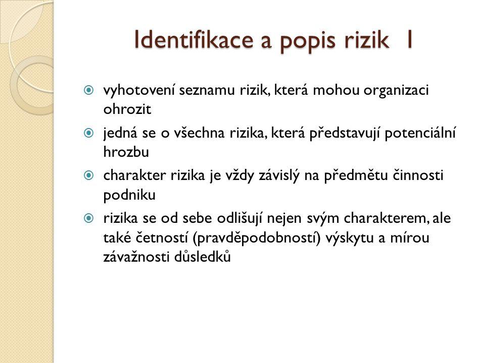 Identifikace a popis rizik 1