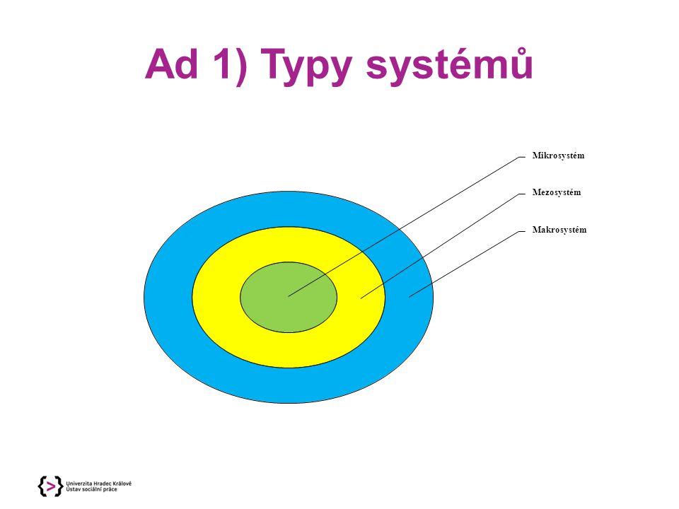 Ad 1) Typy systémů