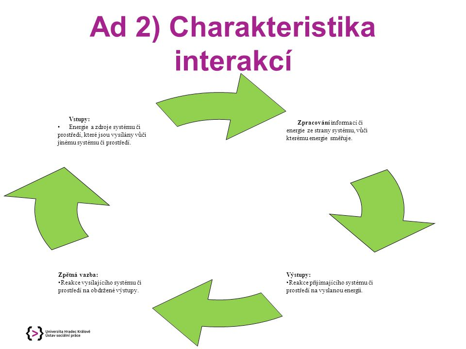 Ad 2) Charakteristika interakcí