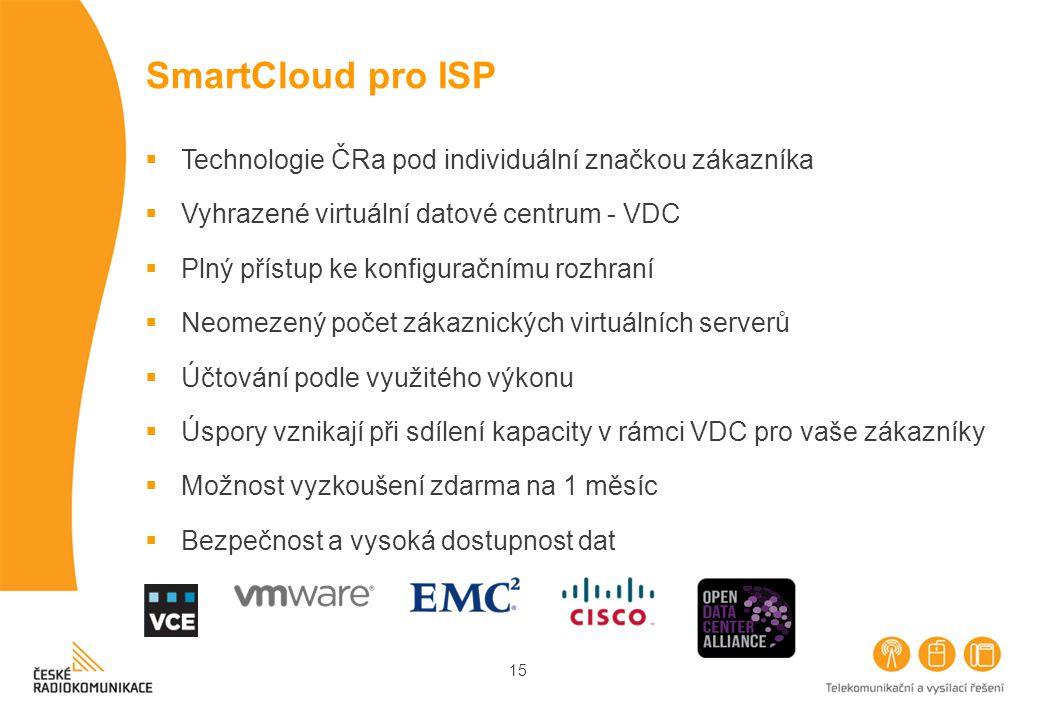 SmartCloud pro ISP Technologie ČRa pod individuální značkou zákazníka