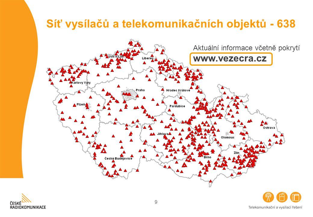 Síť vysílačů a telekomunikačních objektů - 638