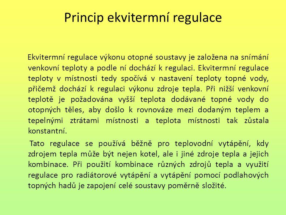 Princip ekvitermní regulace