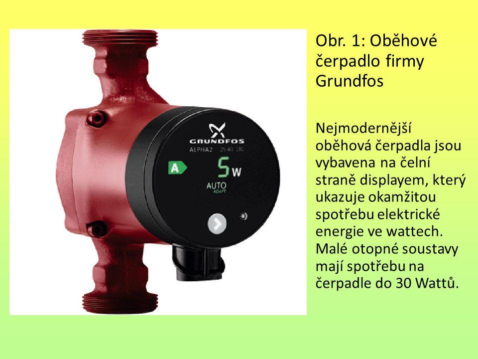 Obr. 1: Oběhové čerpadlo firmy Grundfos