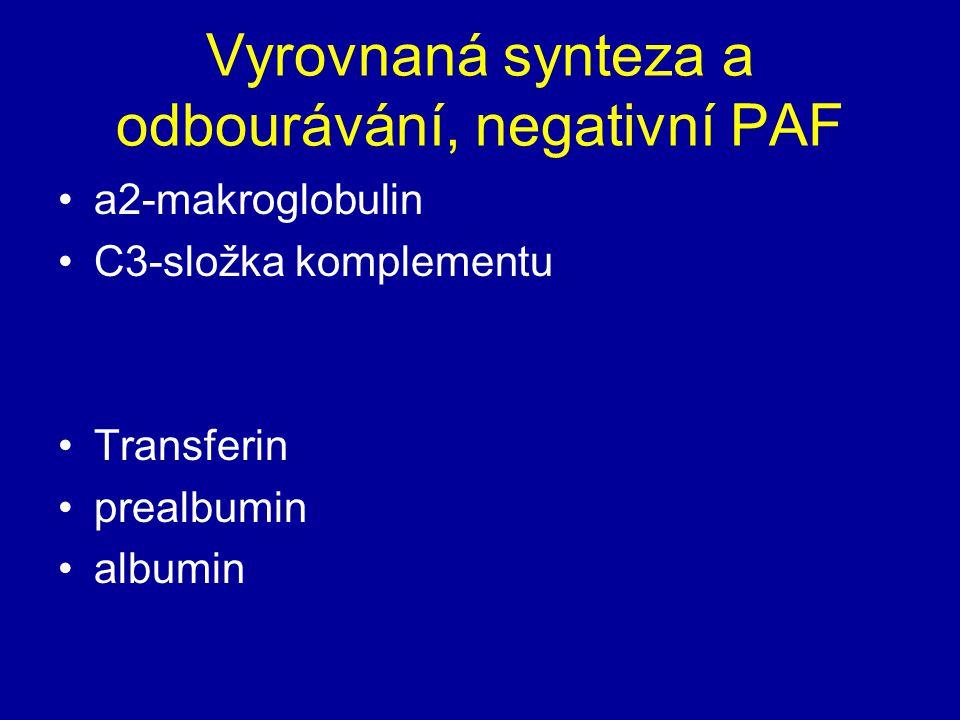 Vyrovnaná synteza a odbourávání, negativní PAF