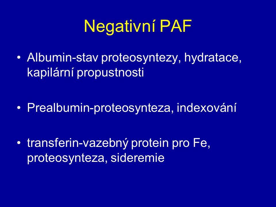 Negativní PAF Albumin-stav proteosyntezy, hydratace, kapilární propustnosti. Prealbumin-proteosynteza, indexování.