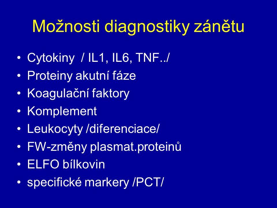 Možnosti diagnostiky zánětu