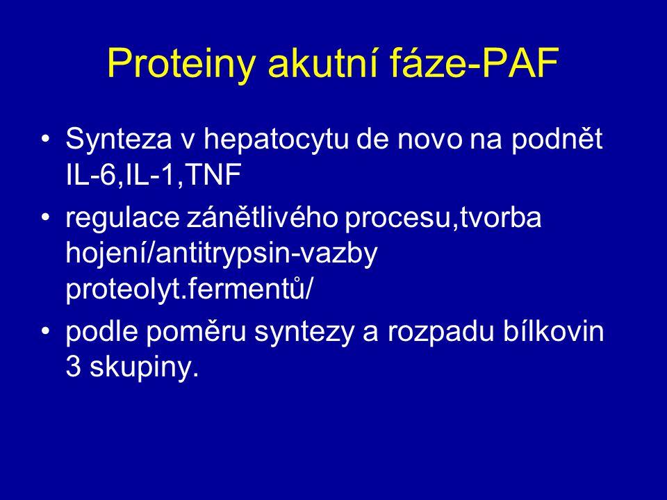 Proteiny akutní fáze-PAF