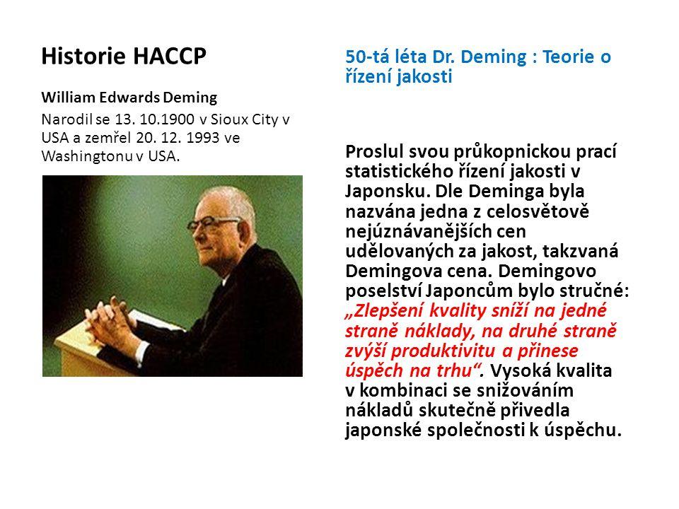 Historie HACCP