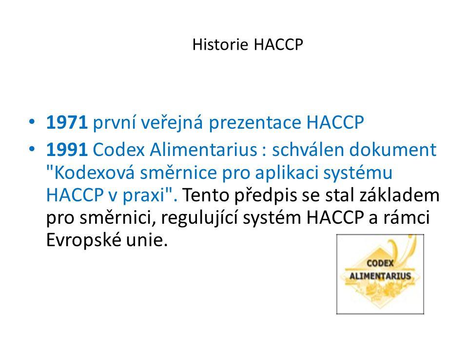 1971 první veřejná prezentace HACCP