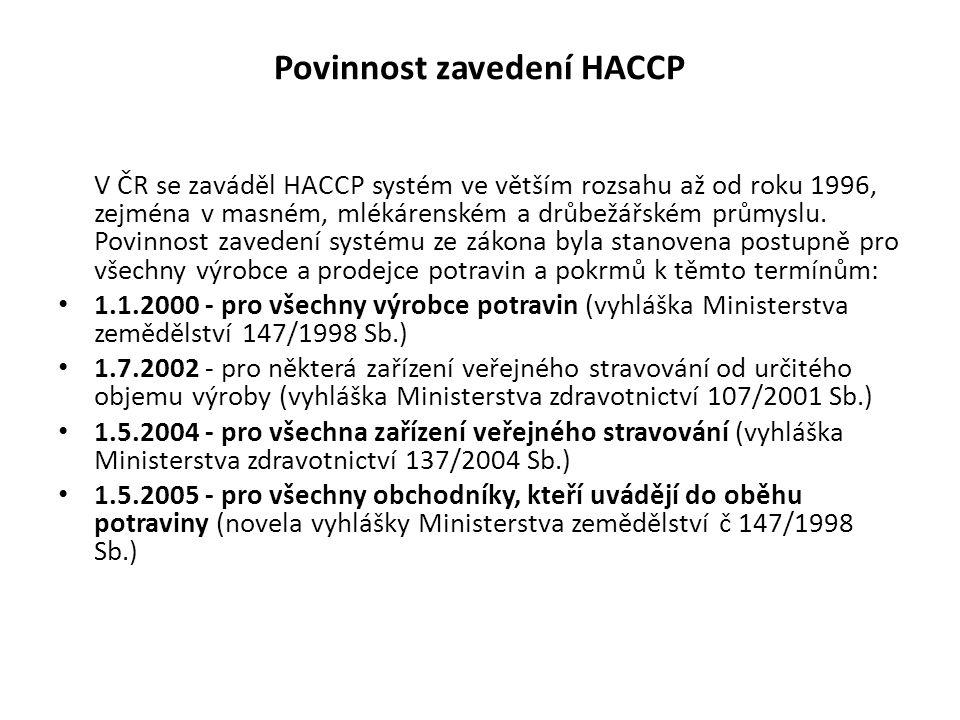 Povinnost zavedení HACCP