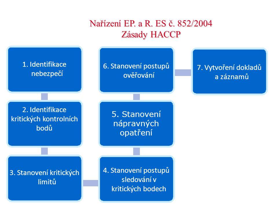 Nařízení EP. a R. ES č. 852/2004 Zásady HACCP