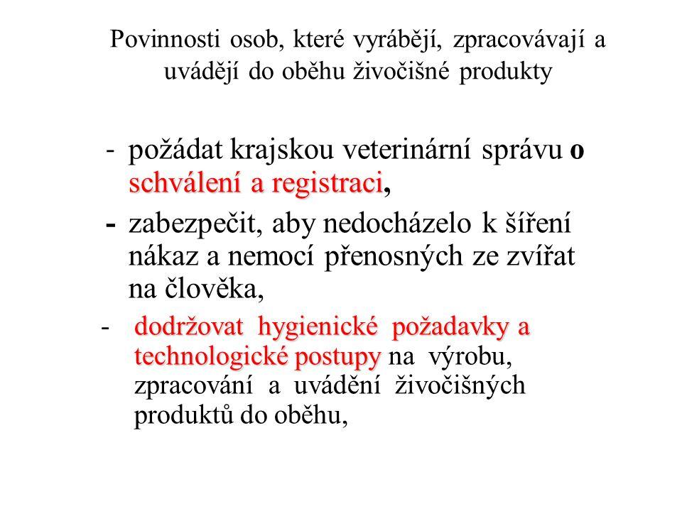 - požádat krajskou veterinární správu o schválení a registraci,