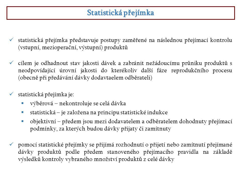 Statistická přejímka statistická přejímka představuje postupy zaměřené na následnou přejímací kontrolu (vstupní, mezioperační, výstupní) produktů.