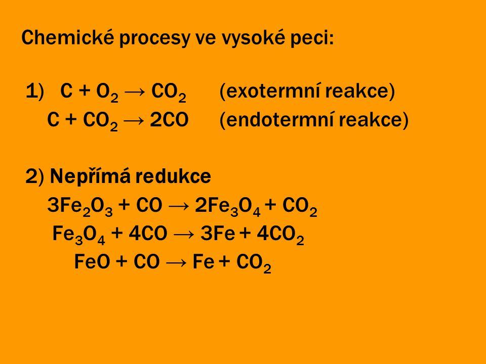 Chemické procesy ve vysoké peci: