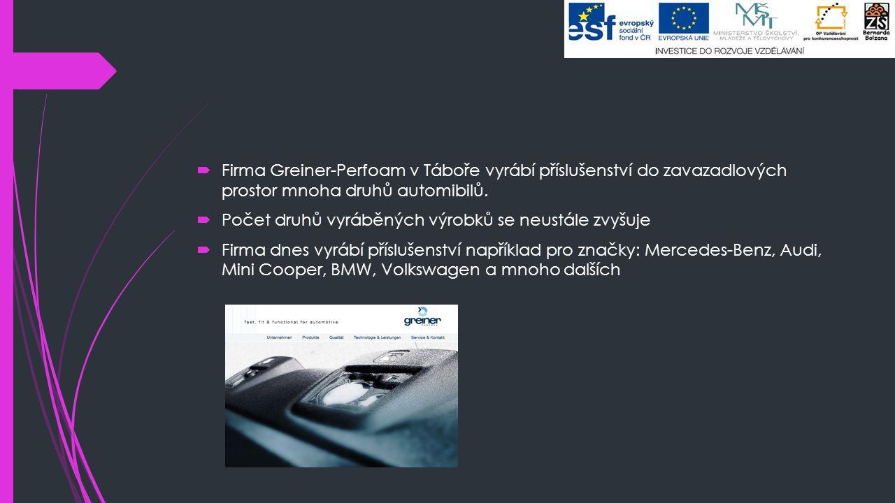 Firma Greiner-Perfoam v Táboře vyrábí příslušenství do zavazadlových prostor mnoha druhů automibilů.