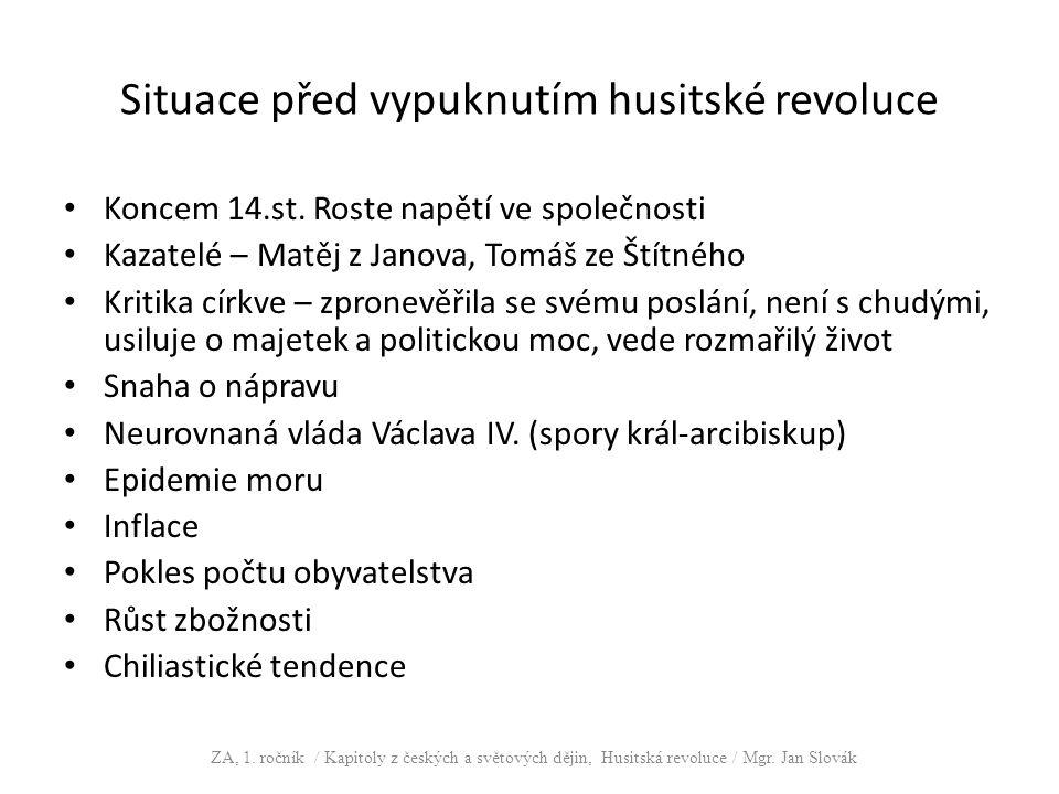 Situace před vypuknutím husitské revoluce