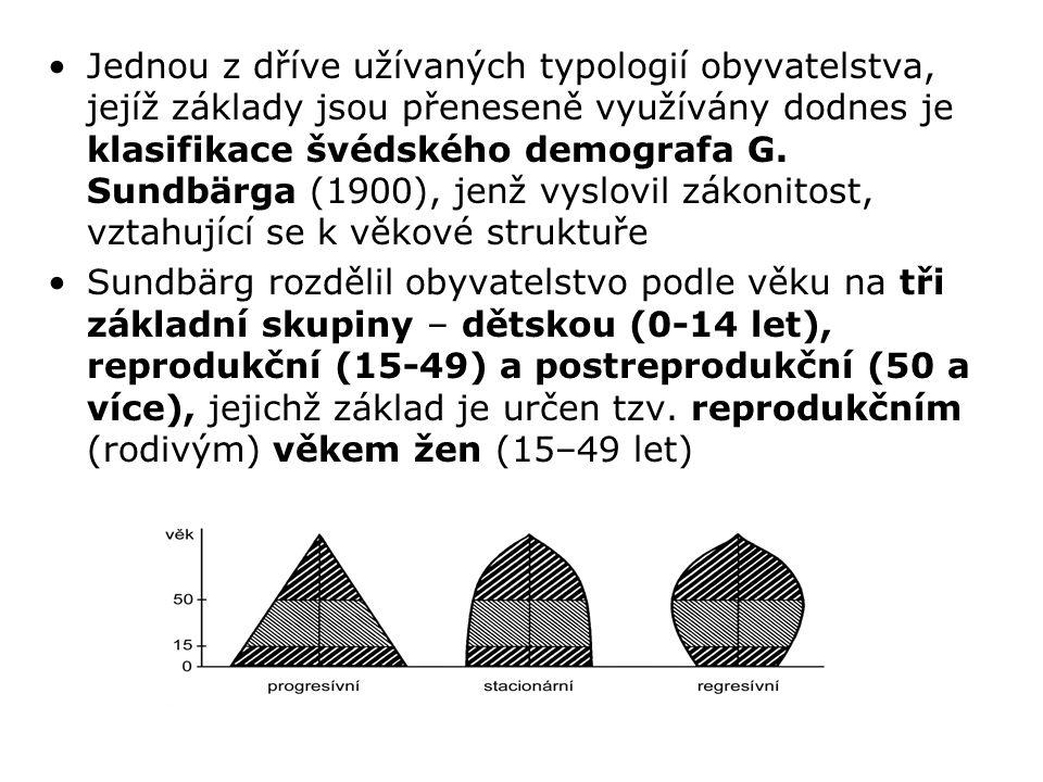 Jednou z dříve užívaných typologií obyvatelstva, jejíž základy jsou přeneseně využívány dodnes je klasifikace švédského demografa G. Sundbärga (1900), jenž vyslovil zákonitost, vztahující se k věkové struktuře