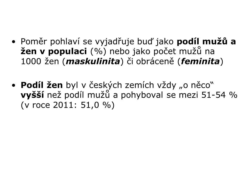 Poměr pohlaví se vyjadřuje buď jako podíl mužů a žen v populaci (%) nebo jako počet mužů na 1000 žen (maskulinita) či obráceně (feminita)