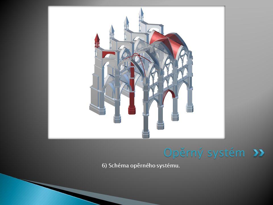 6) Schéma opěrného systému.