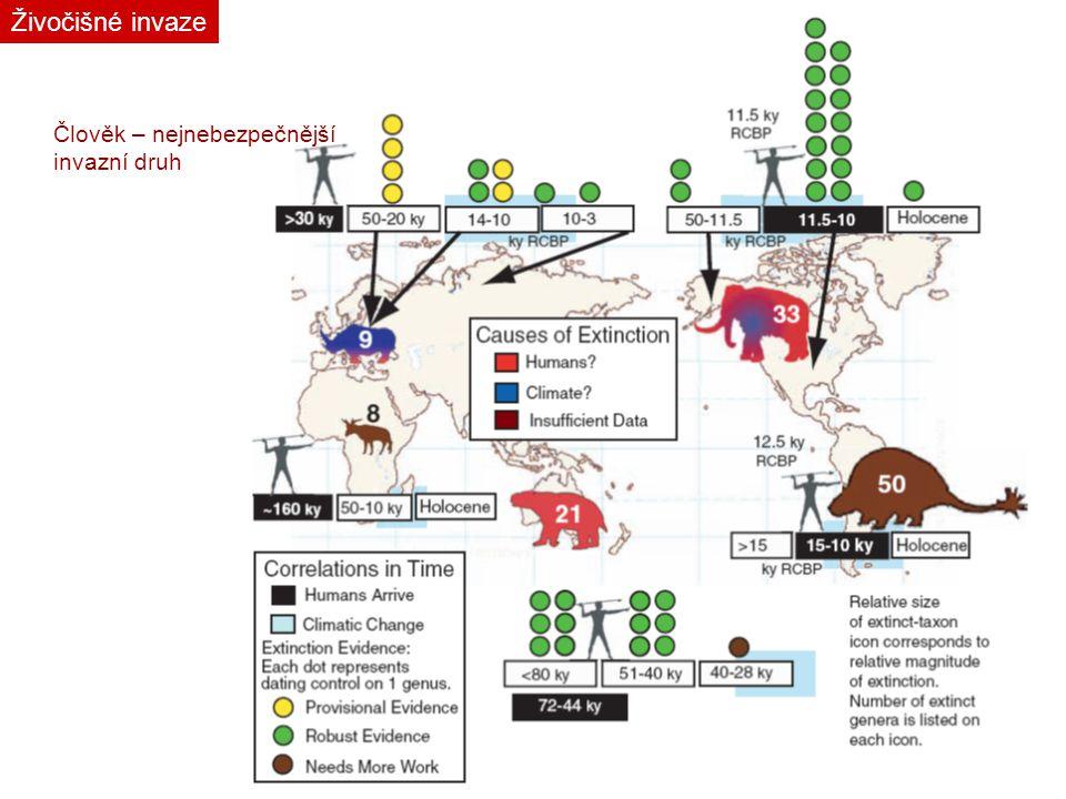 Živočišné invaze Člověk – nejnebezpečnější invazní druh