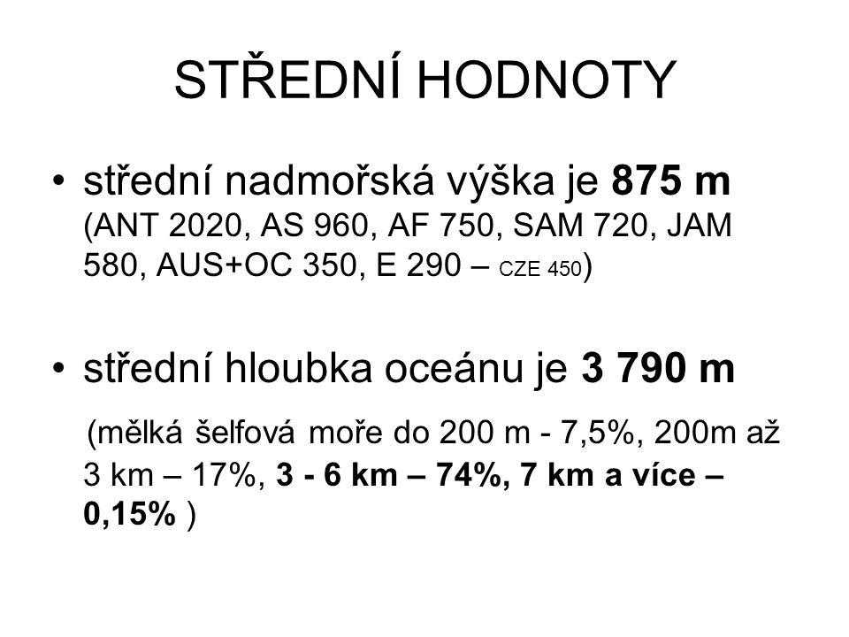 STŘEDNÍ HODNOTY střední nadmořská výška je 875 m (ANT 2020, AS 960, AF 750, SAM 720, JAM 580, AUS+OC 350, E 290 – CZE 450)