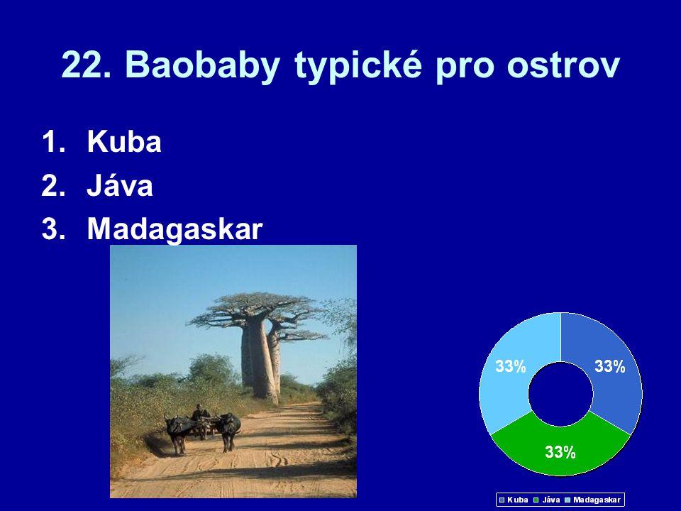 22. Baobaby typické pro ostrov
