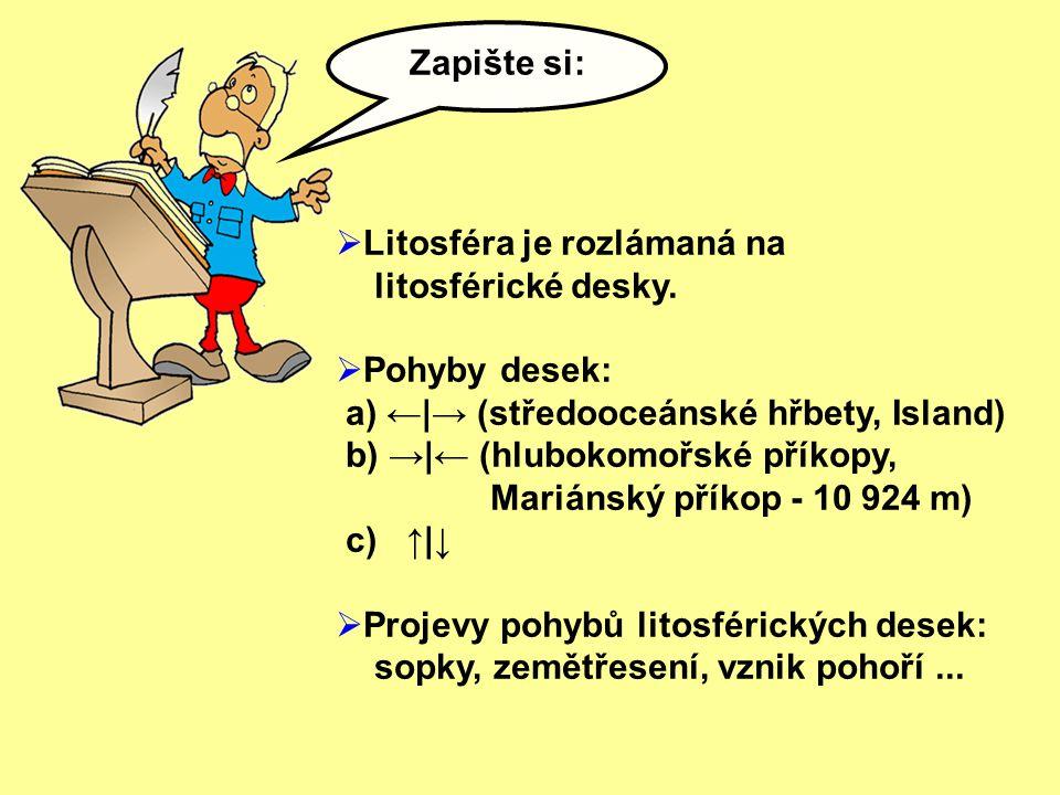 Zapište si: Litosféra je rozlámaná na. litosférické desky. Pohyby desek: a) ←|→ (středooceánské hřbety, Island)