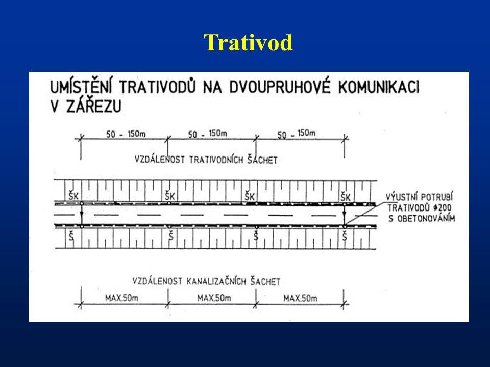 Trativod -