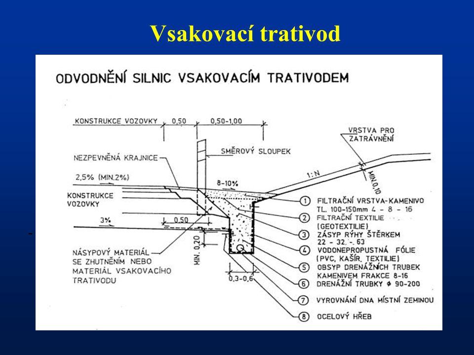 Vsakovací trativod -