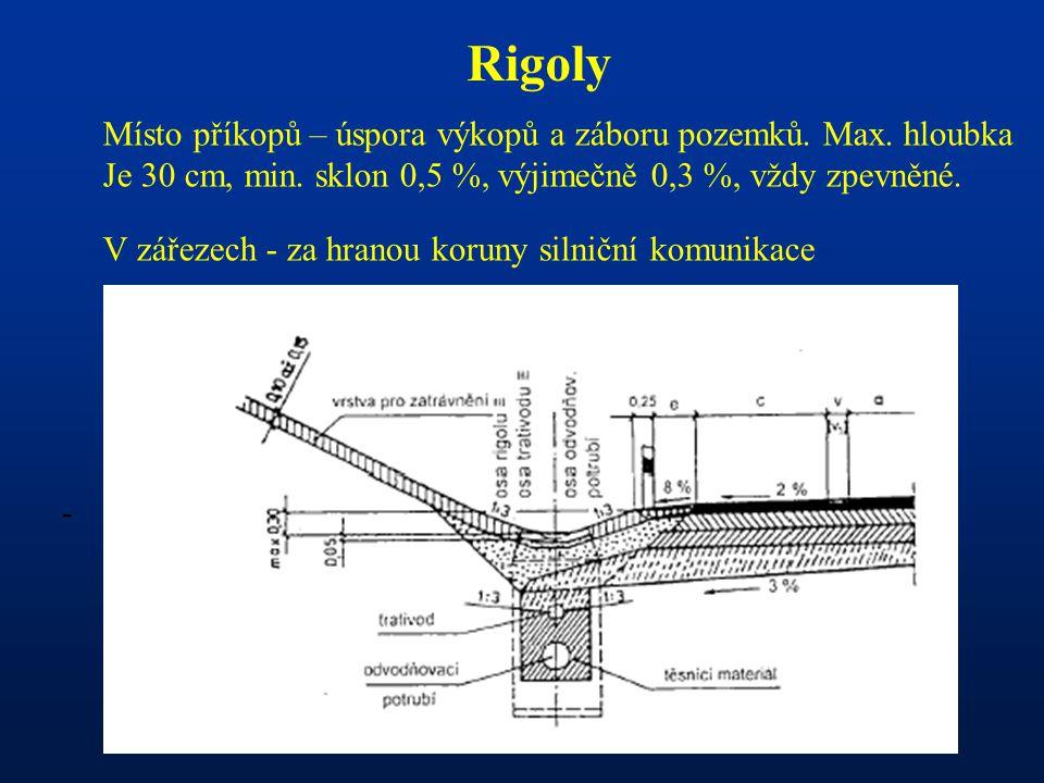Rigoly Místo příkopů – úspora výkopů a záboru pozemků. Max. hloubka