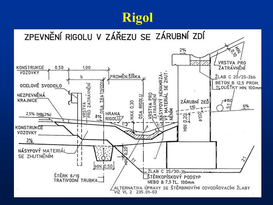 Rigol -