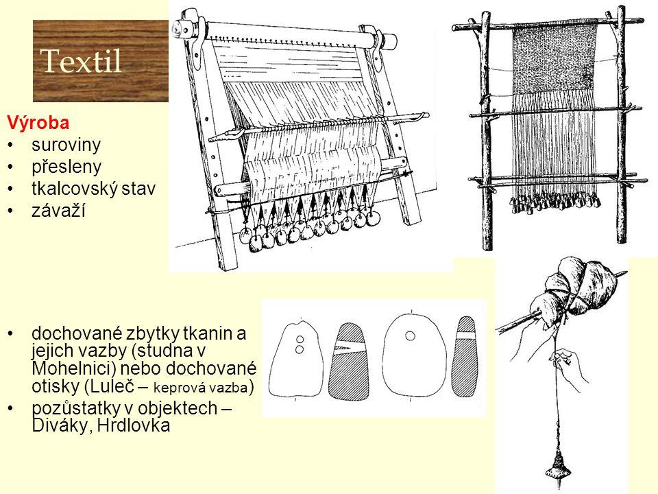 Textil Výroba suroviny přesleny tkalcovský stav závaží