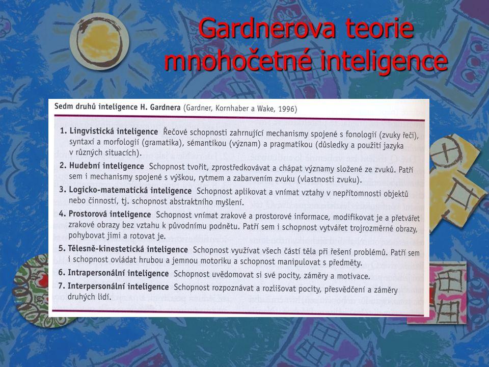 Gardnerova teorie mnohočetné inteligence