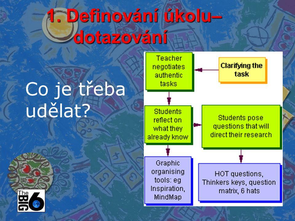 1. Definování úkolu– dotazování