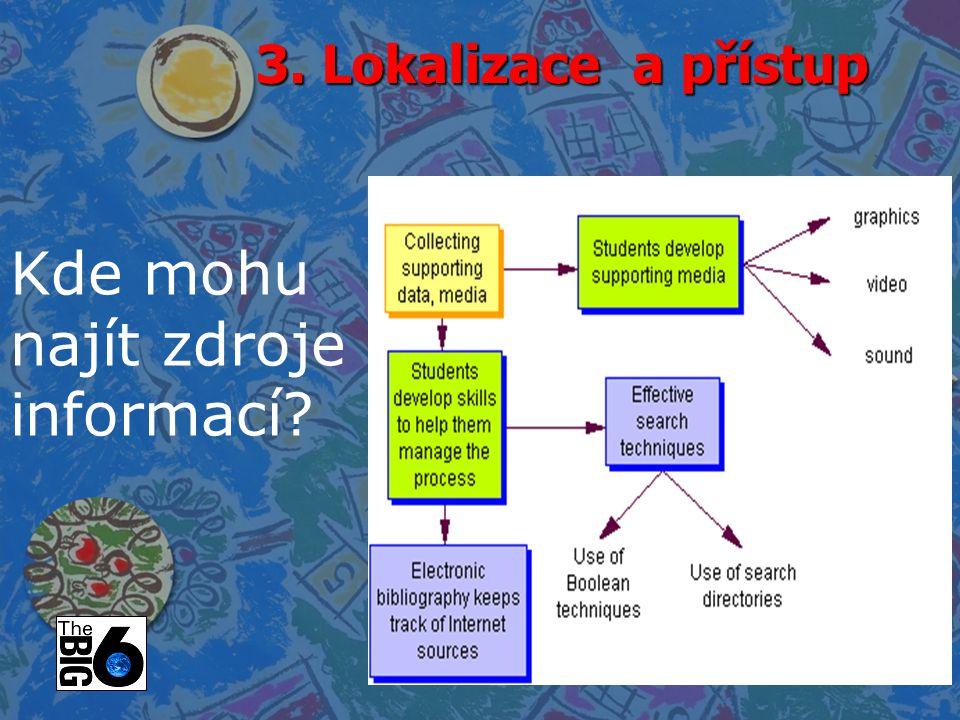 3. Lokalizace a přístup Kde mohu najít zdroje informací