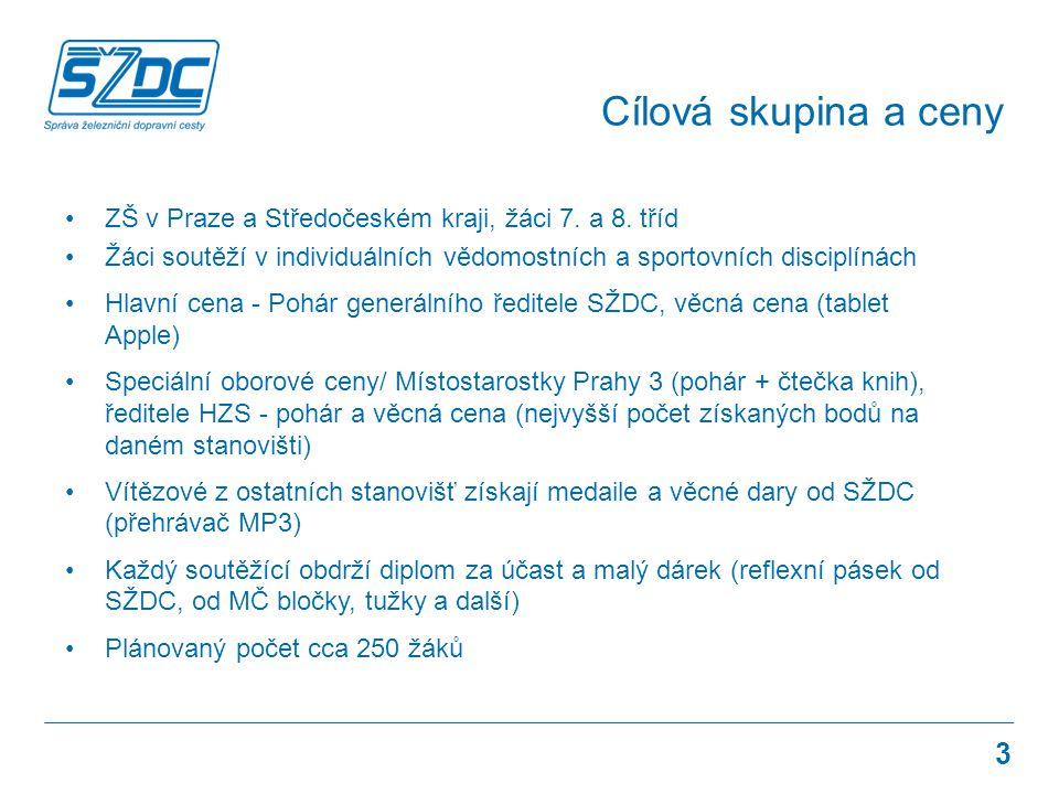 Cílová skupina a ceny ZŠ v Praze a Středočeském kraji, žáci 7. a 8. tříd. Žáci soutěží v individuálních vědomostních a sportovních disciplínách.