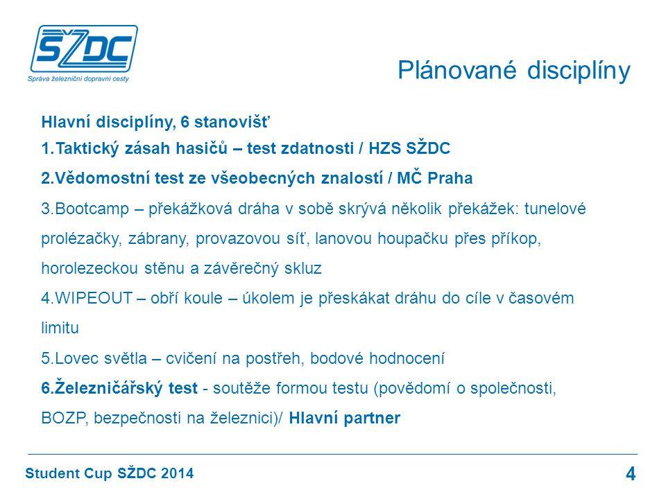 Plánované disciplíny Hlavní disciplíny, 6 stanovišť