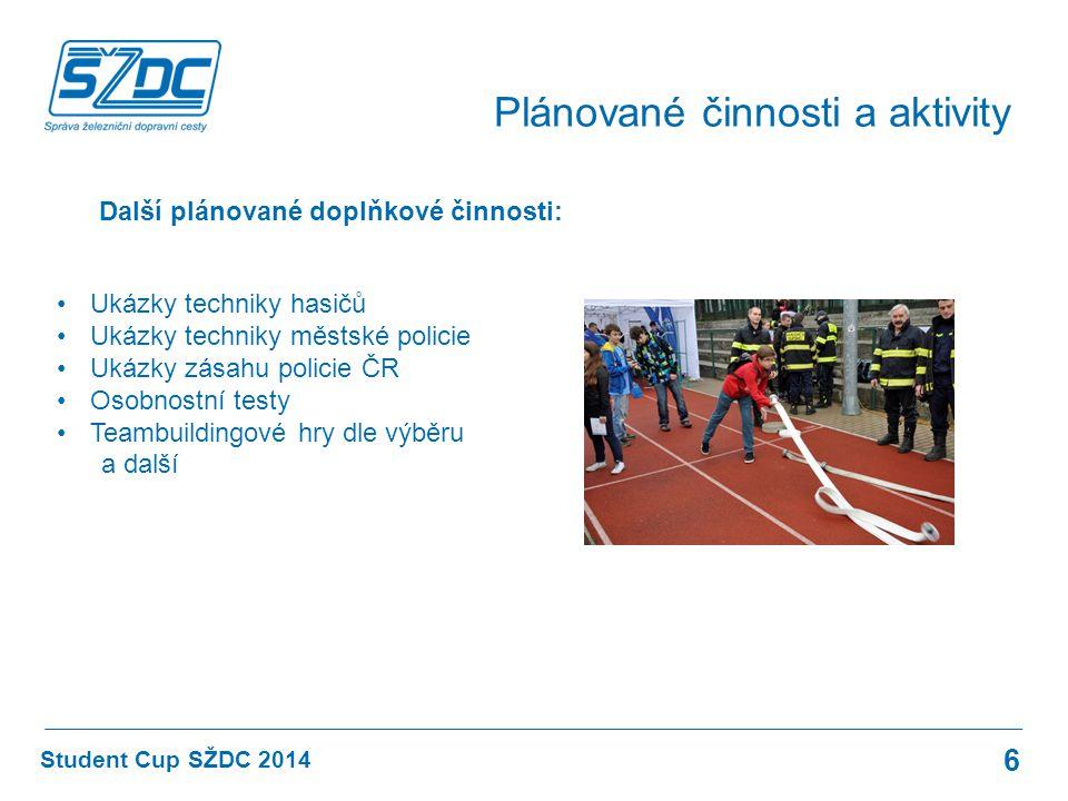 Plánované činnosti a aktivity