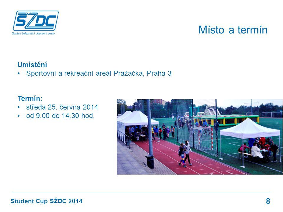 Místo a termín Umístění Sportovní a rekreační areál Pražačka, Praha 3