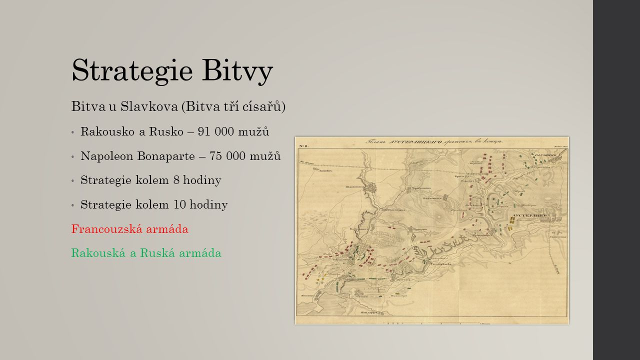 Strategie Bitvy Bitva u Slavkova (Bitva tří císařů)