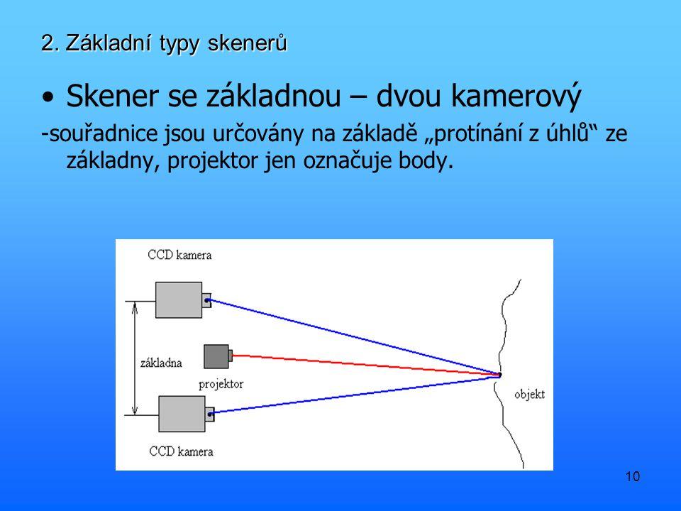 Skener se základnou – dvou kamerový