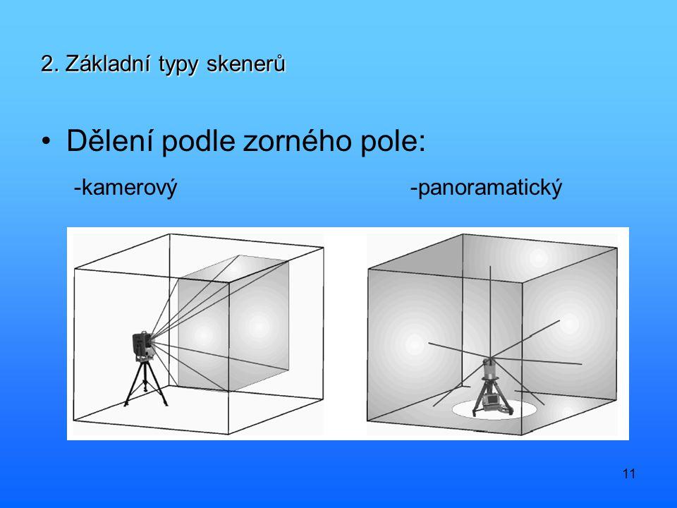 Dělení podle zorného pole: -kamerový -panoramatický