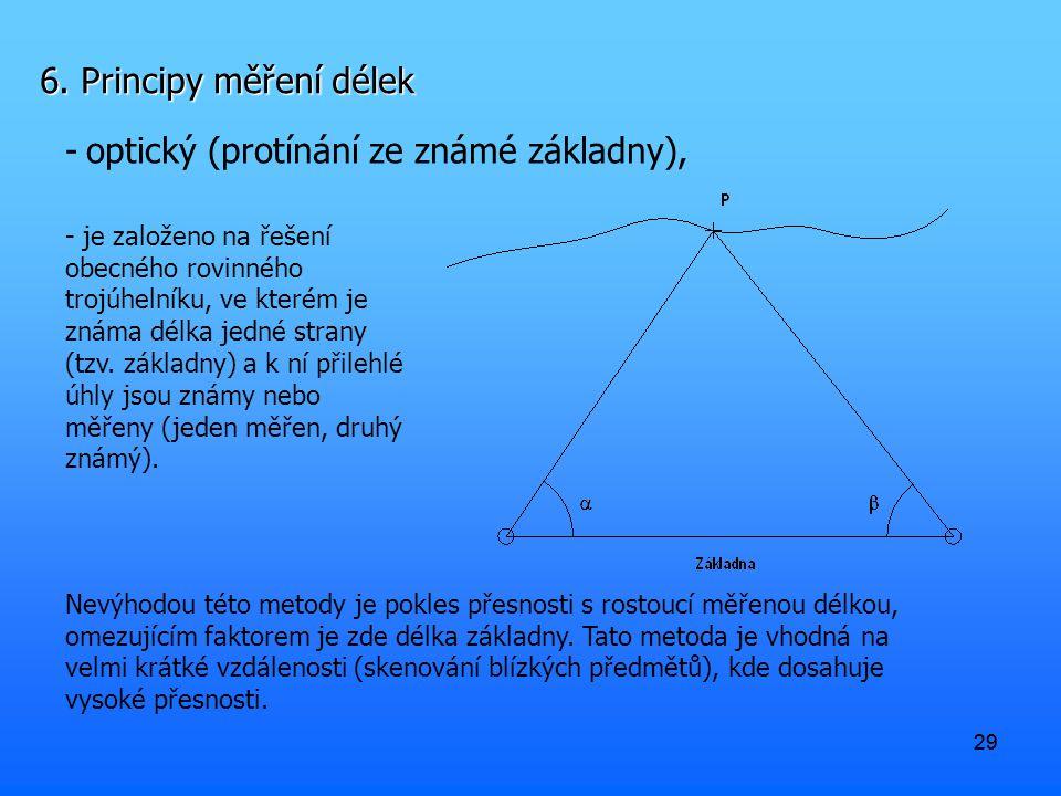 optický (protínání ze známé základny),