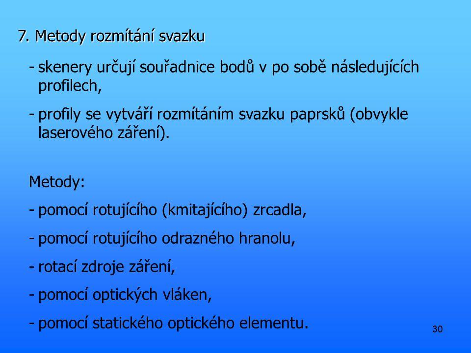 7. Metody rozmítání svazku