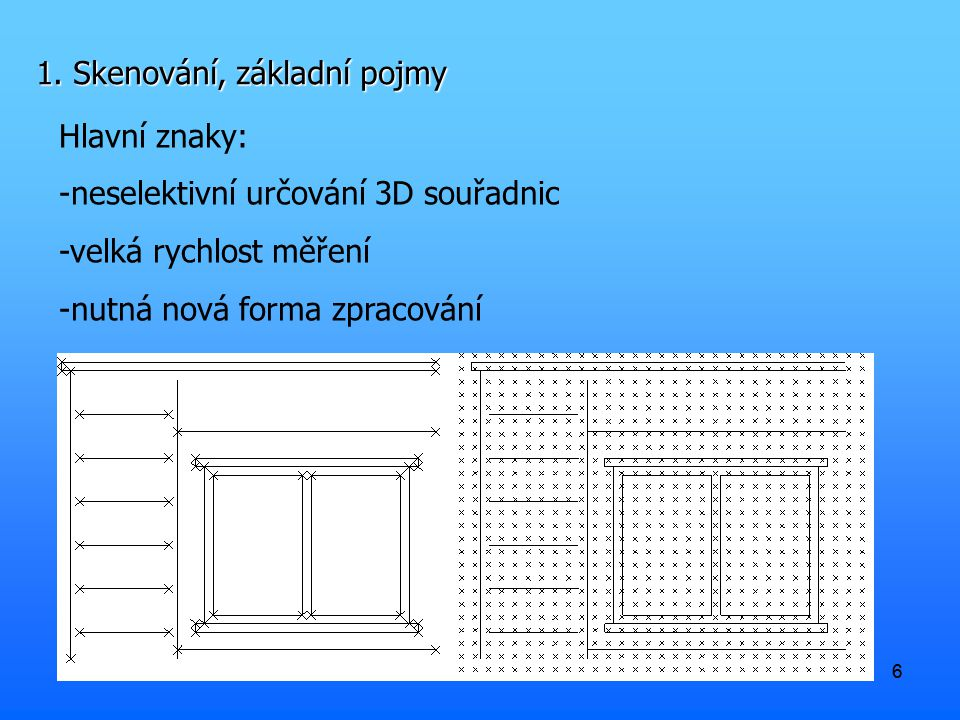 1. Skenování, základní pojmy