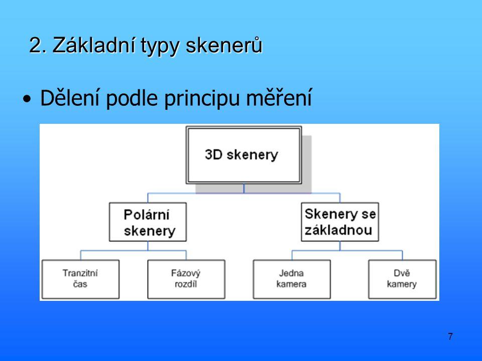 2. Základní typy skenerů Dělení podle principu měření