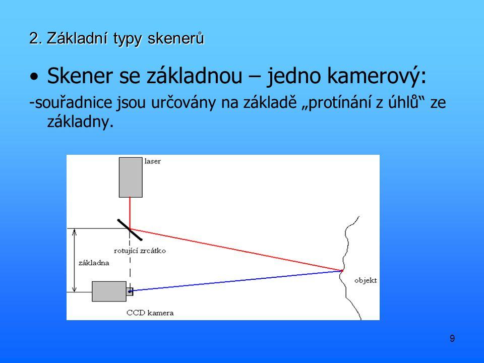 Skener se základnou – jedno kamerový: