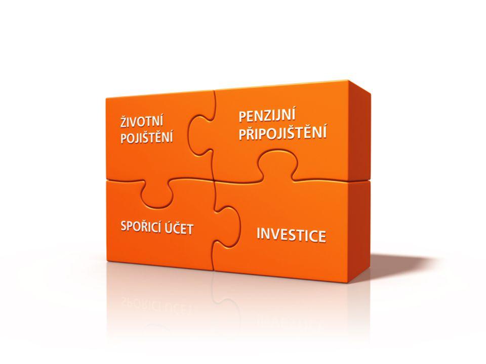 Bankovnictví – Investice – Životní pojištění – Penze