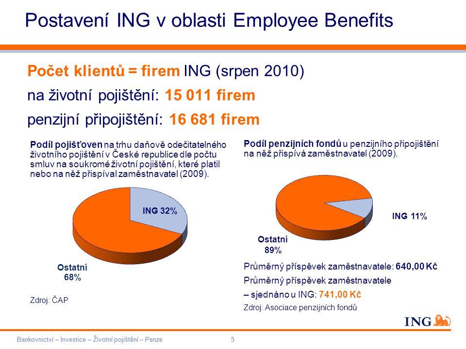 Postavení ING v oblasti Employee Benefits