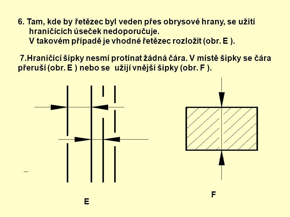 6. Tam, kde by řetězec byl veden přes obrysové hrany, se užití